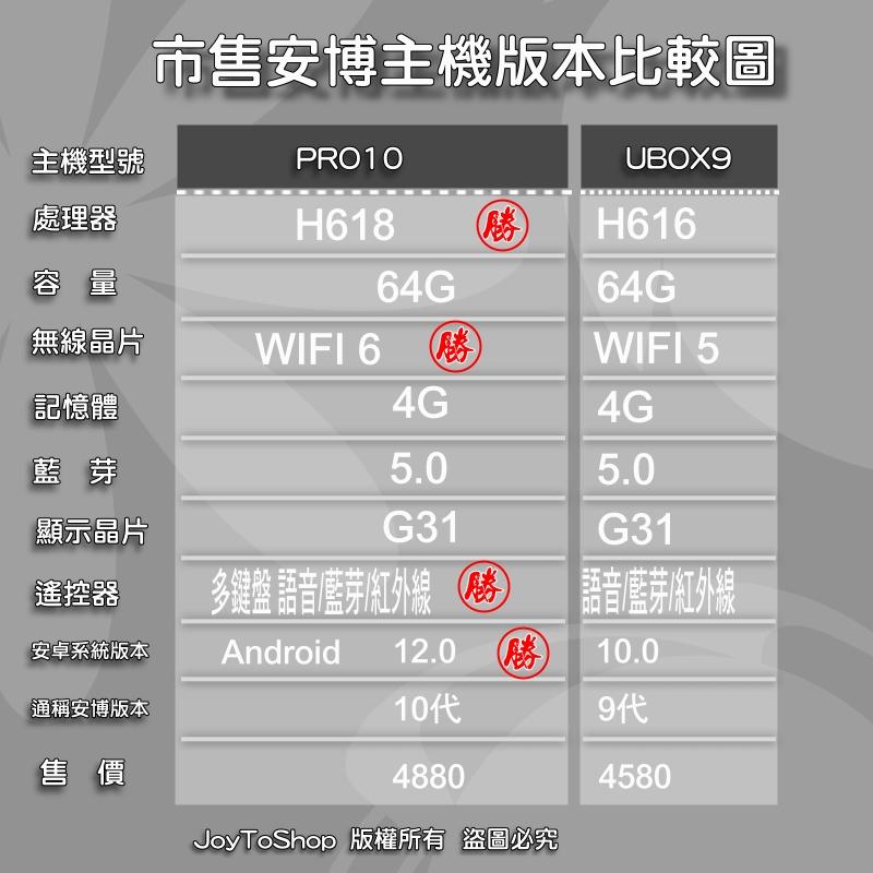 ?網拍總評價超五萬安博8代網拍評破五萬安博盒子旗艦純淨越獄版X10 PRO MAX UBOX8  保固12月做滿